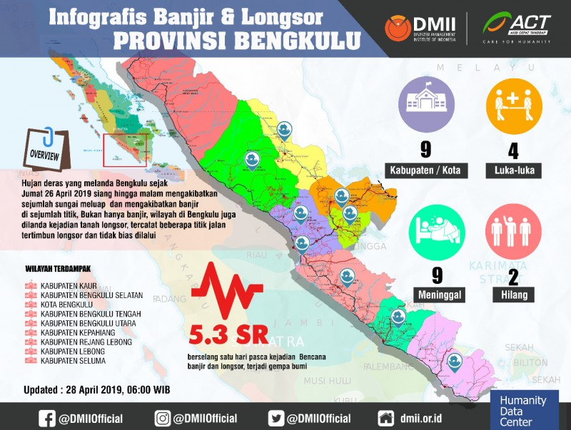 Bengkulu Flash Flood Infographics