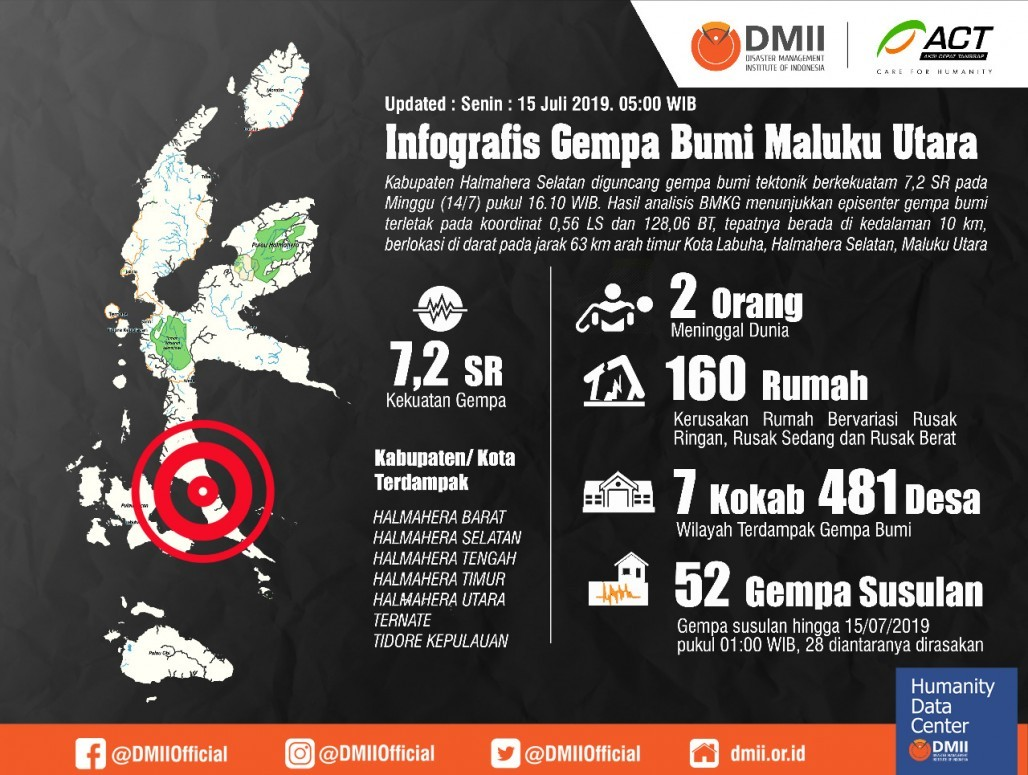 Gempa Maluku Utara's photo