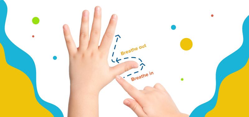 Finger breathing image 1
