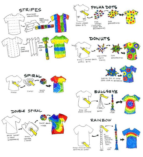 Tie-Dye Patterns