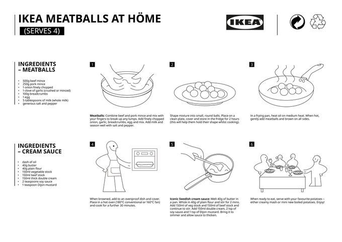 IKEA recipe revealed in 2020