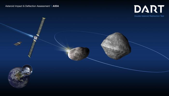 NASA's DART