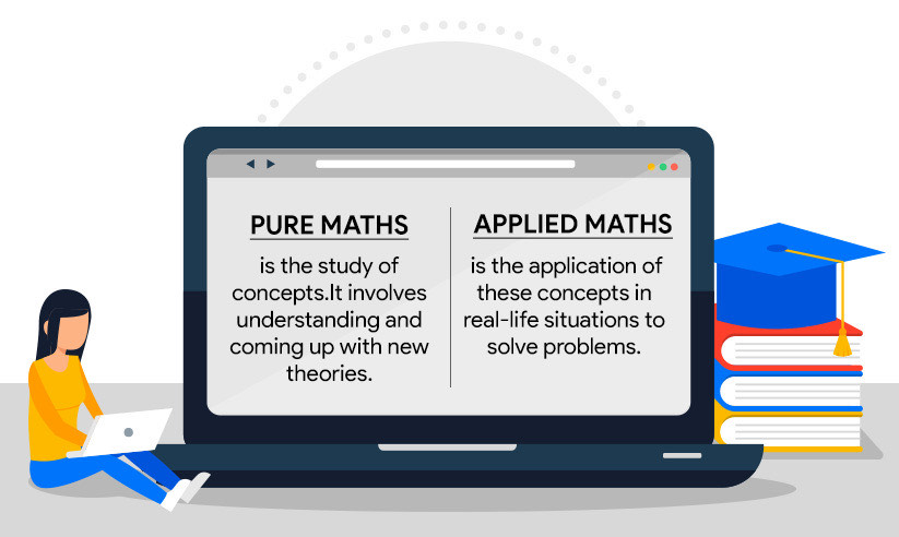"Defition of ""pure maths"" and ""applied maths"""