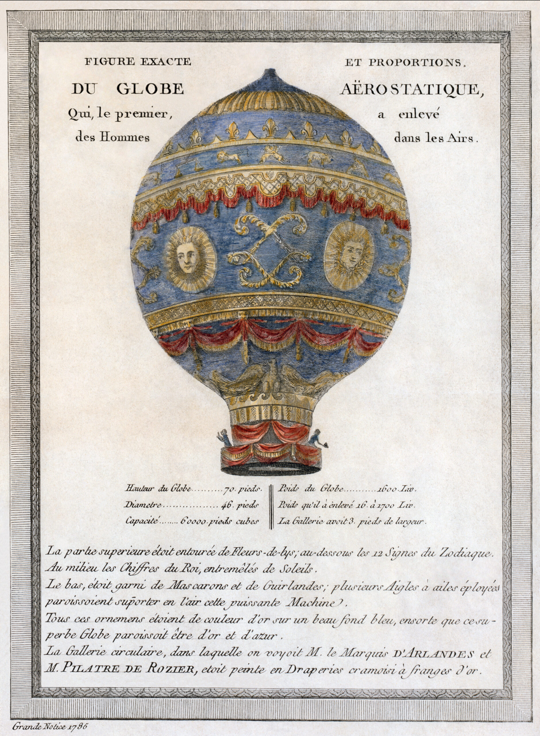 A diagram of the Montgolfier hot air balloon. Image source: Wikimedia Commons