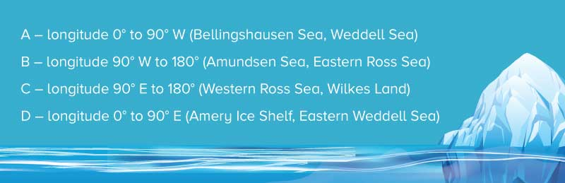 Icebergs in Antarctica are named according to the section they fall under