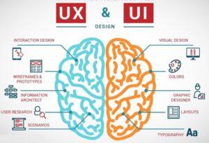 Công cụ Thiết kế UI/UX