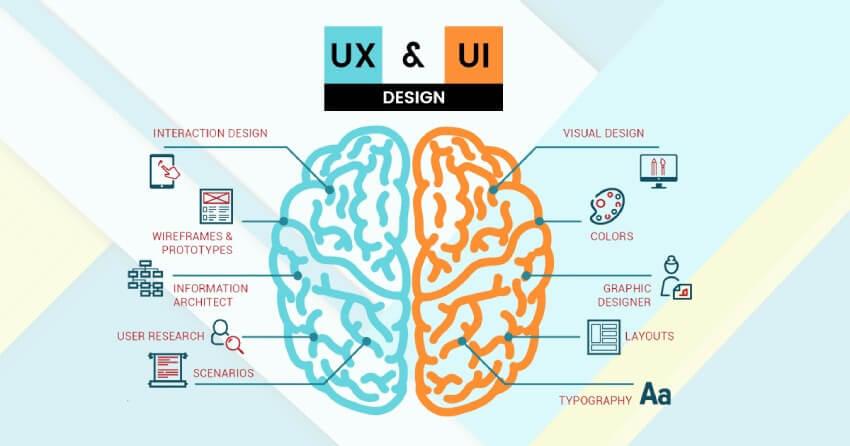 Thiết kế UI/UX uy tín