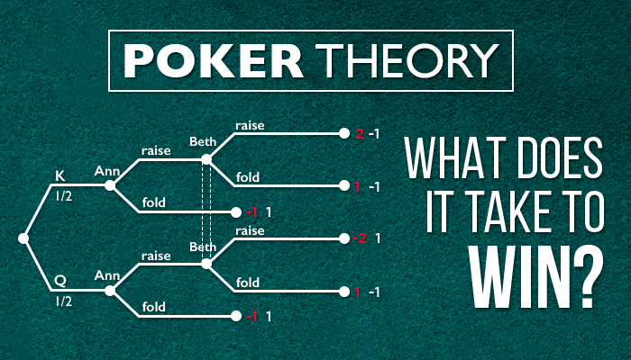 An Introduction to Game Theory in PokerBanner