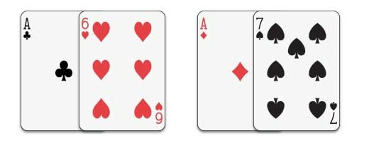 Dominated Hands poker