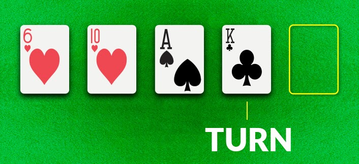 turn in poker