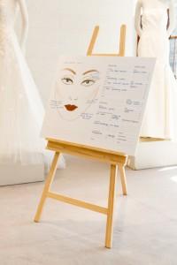 makeup-chartSource-Caroline-McCredie