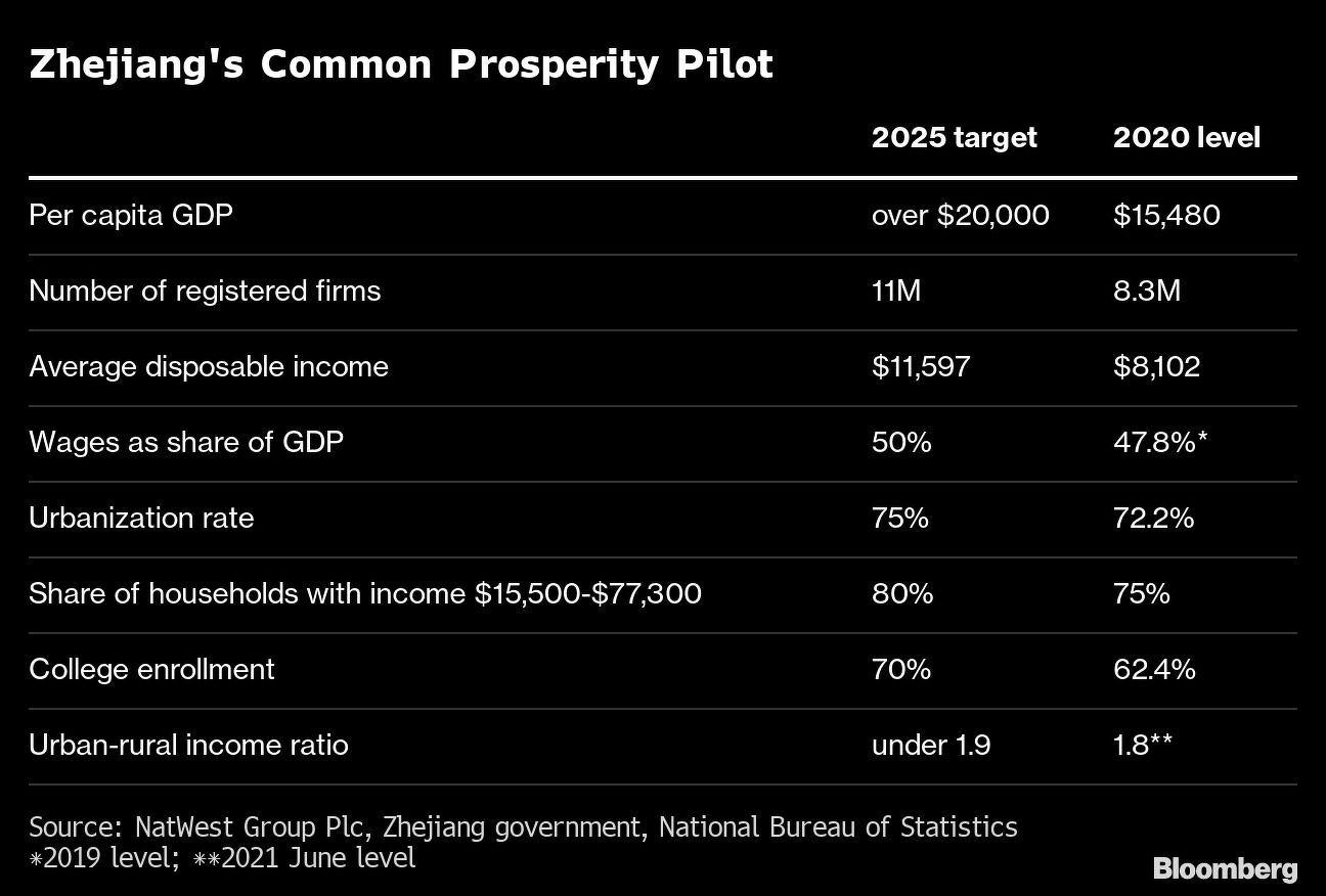 prosperity pilot