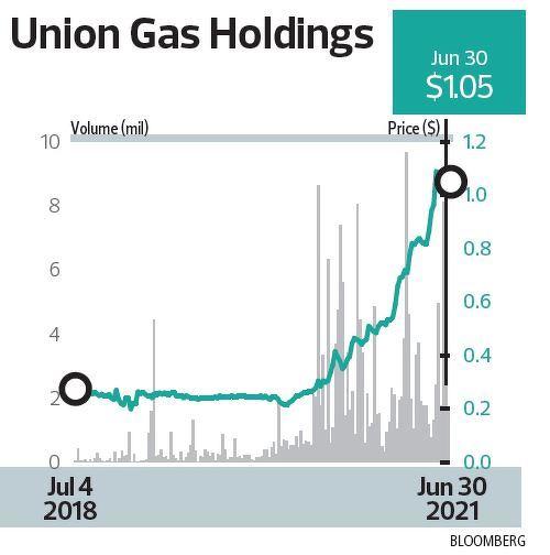 union gas - THE EDGE SINGAPORE