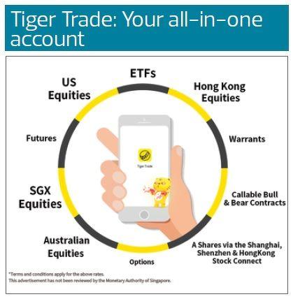 Tiger trade - THE EDGE SINGAPORE