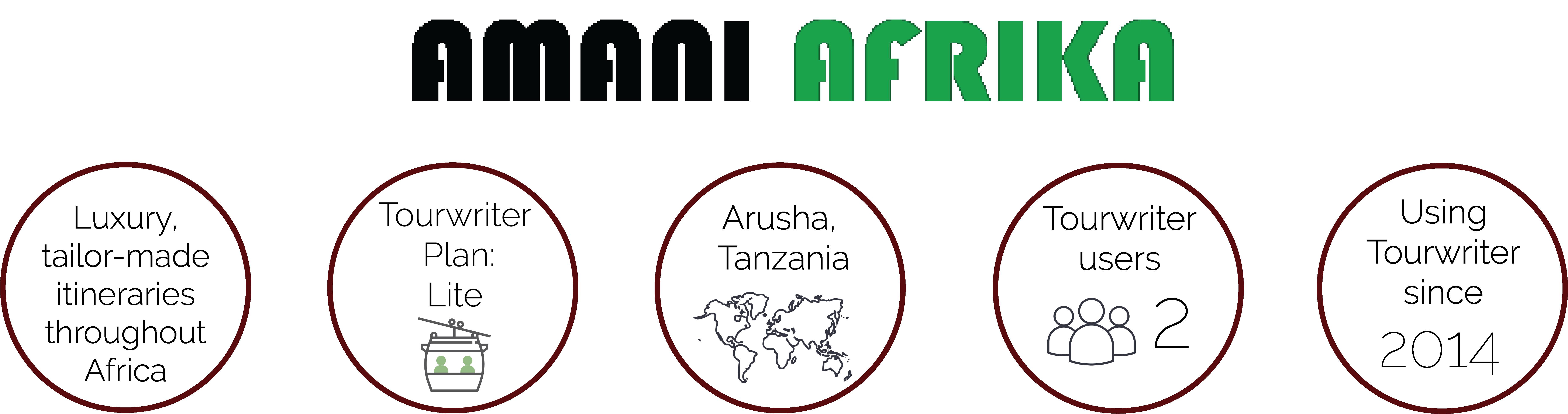 meet amani afrika