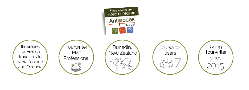 Antipodes tour operator software