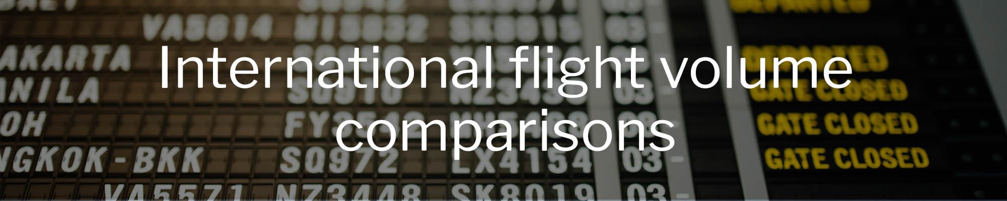 International flight volume metrics 2021